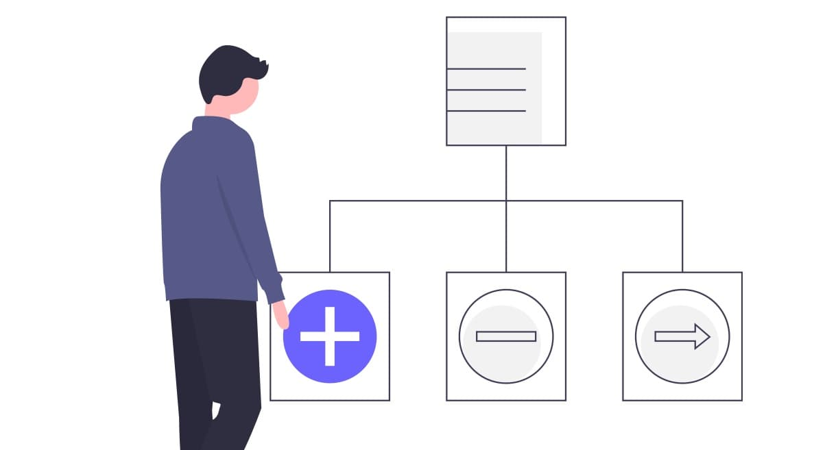 When to automate tasks
